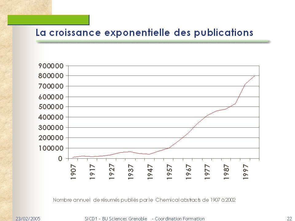 En 2005 dans le monde : 5 millions de chercheurs ont publié 25 millions d'articles scientifiques, dans 200 000 revues scientifiques (=100 000 communications par jour ouvrable)