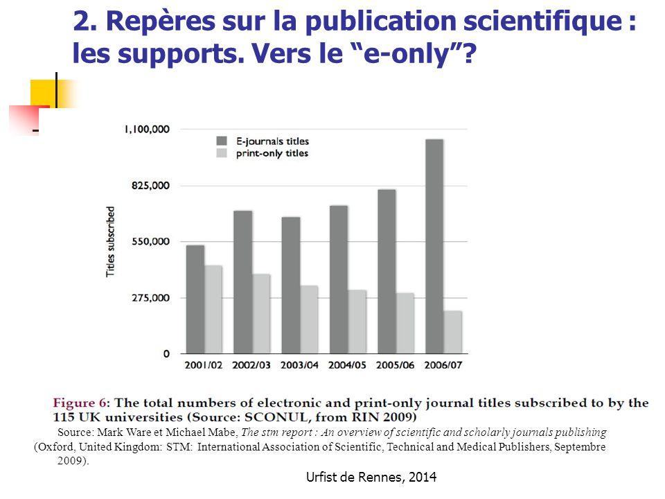 2. Repères sur la publication scientifique : les supports