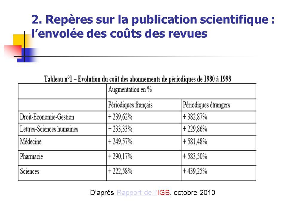 2. Repères sur la publication scientifique : l'envolée des coûts des revues