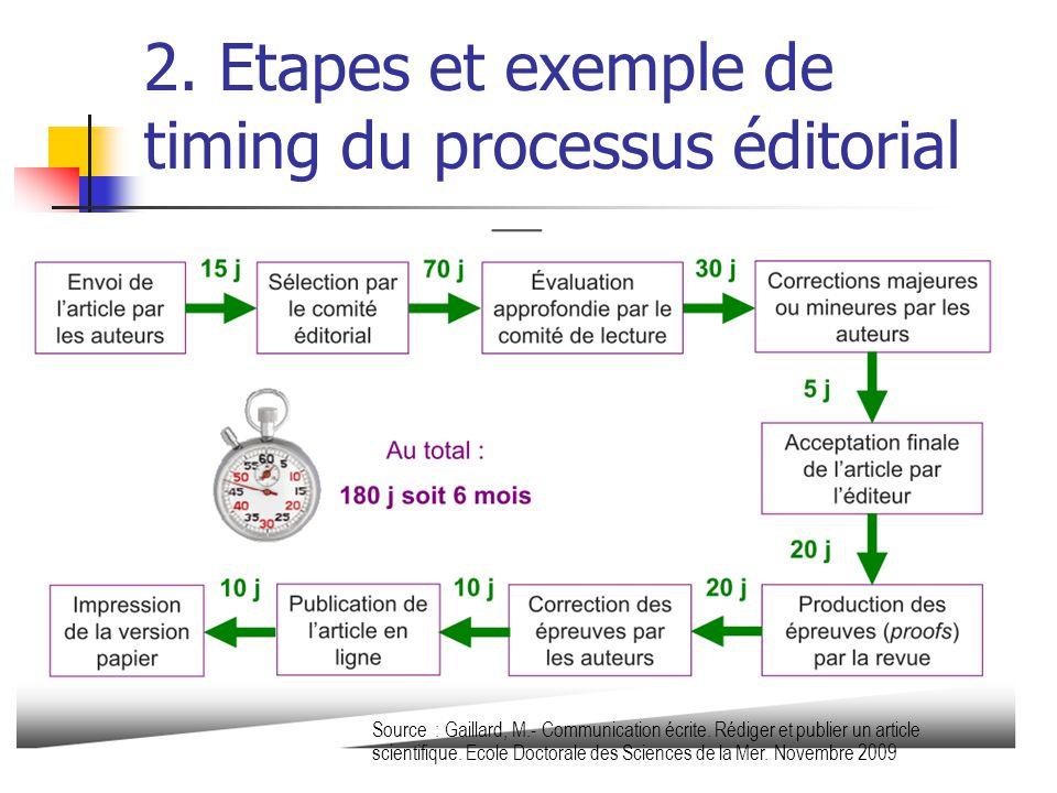 2. Etapes et exemple de timing du processus éditorial