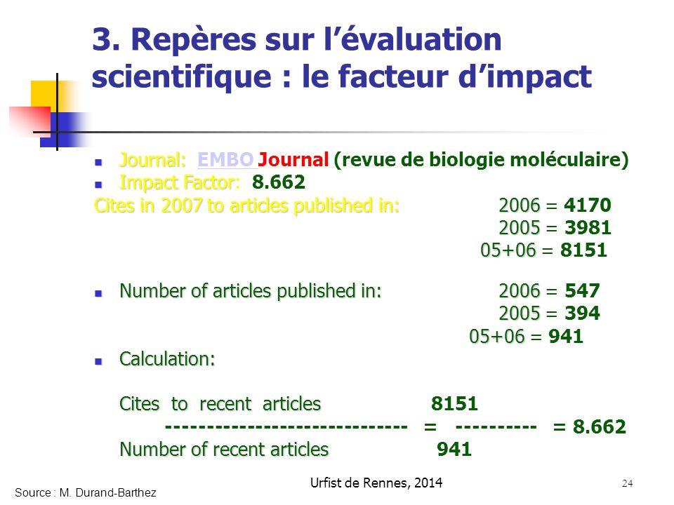 3. Repères sur l'évaluation scientifique : le facteur d'impact