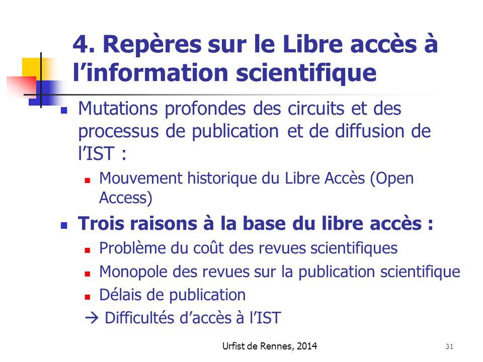 4. Repères sur le Libre accès à l'information scientifique