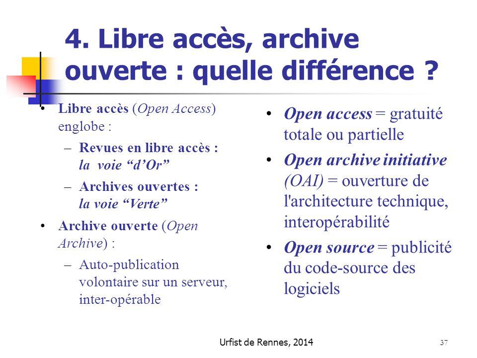 4. Libre accès, archive ouverte : quelle différence