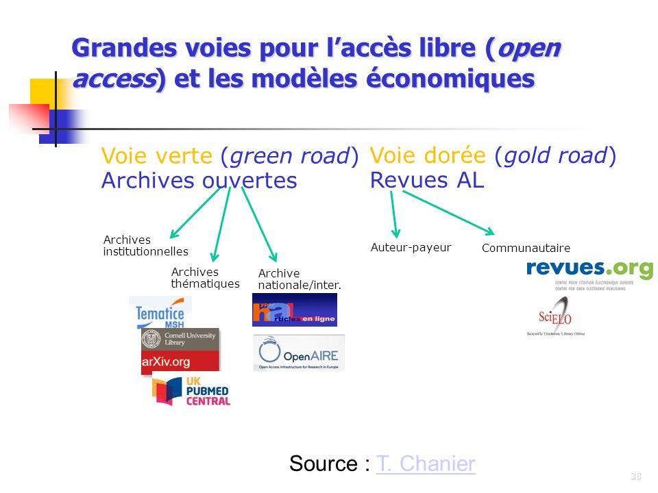 Grandes voies pour l'accès libre (open access) et les modèles économiques