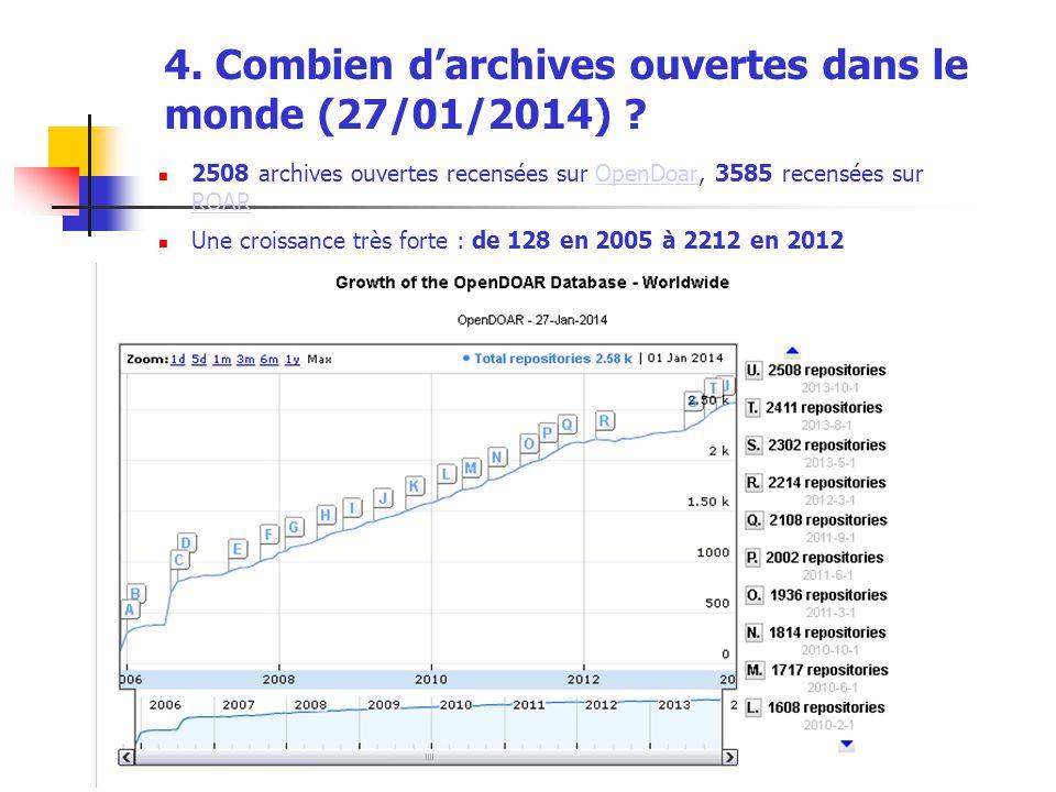 4. Combien d'archives ouvertes dans le monde (27/01/2014)