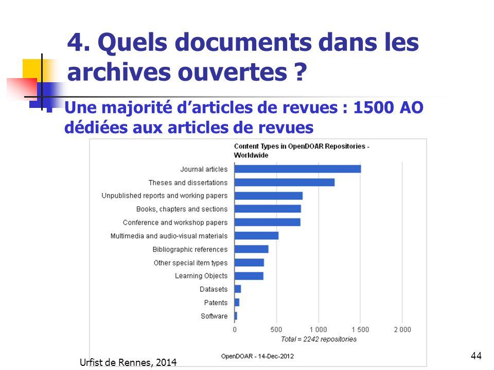 4. Quels documents dans les archives ouvertes