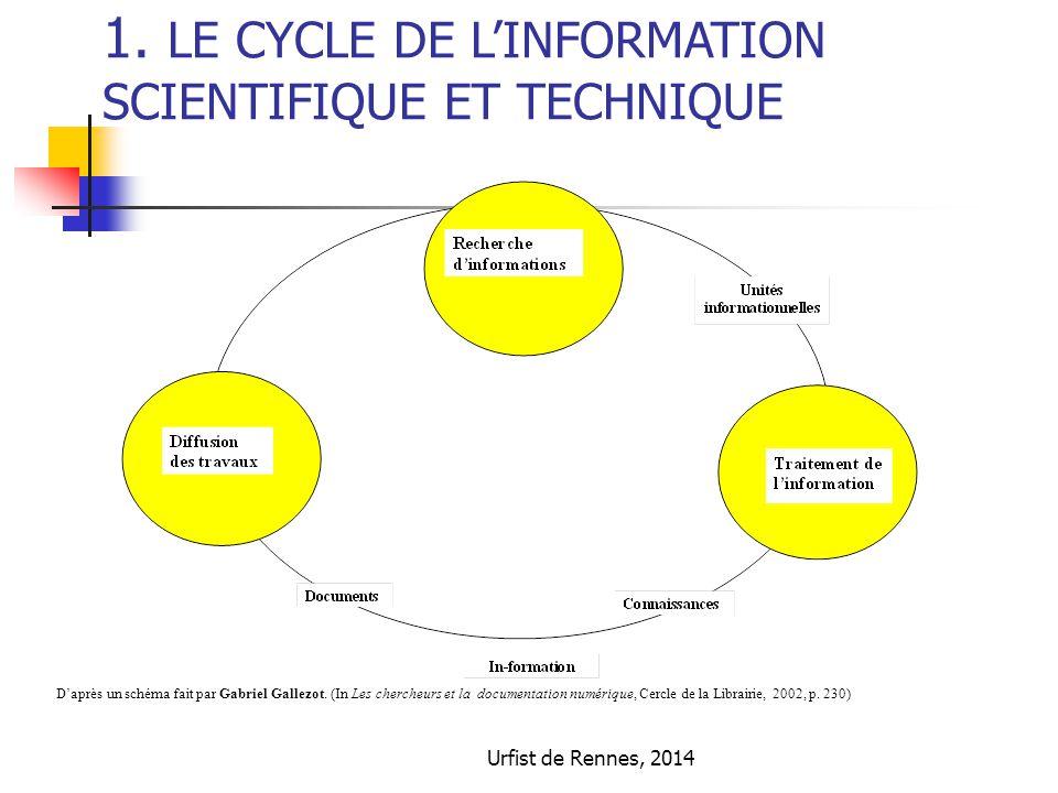 1. LE CYCLE DE L'INFORMATION SCIENTIFIQUE ET TECHNIQUE
