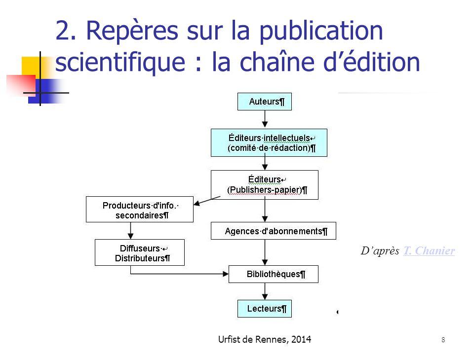 2. Repères sur la publication scientifique : la chaîne d'édition