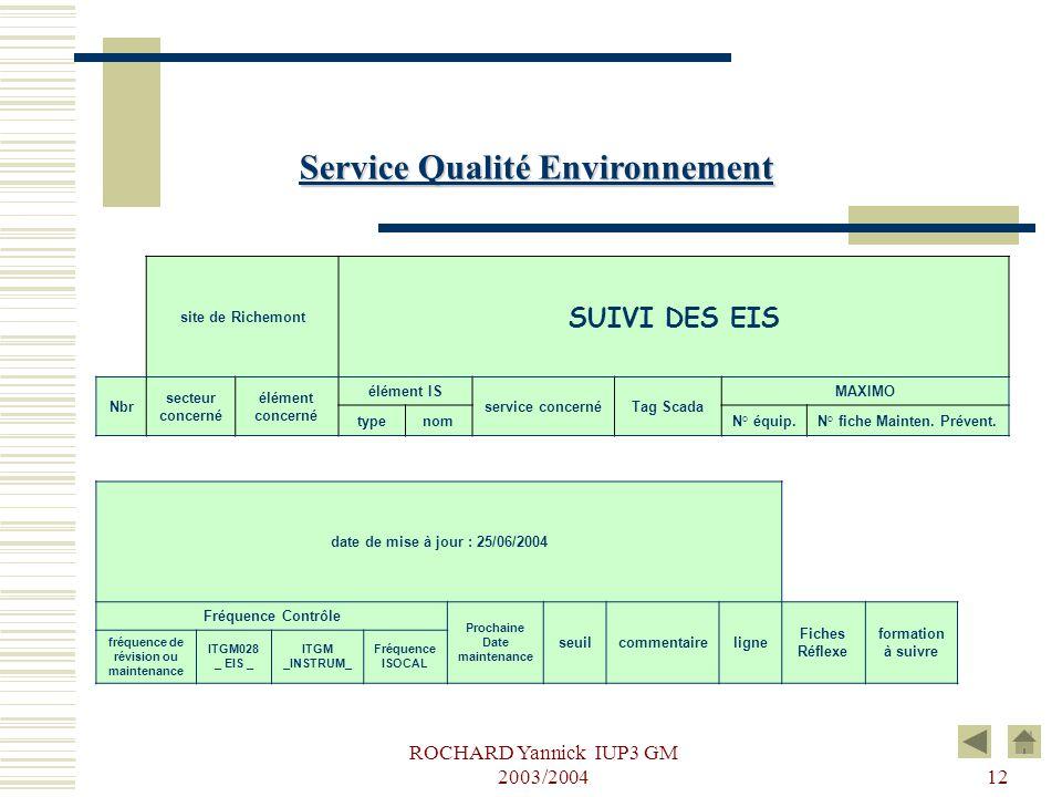 Service Qualité Environnement