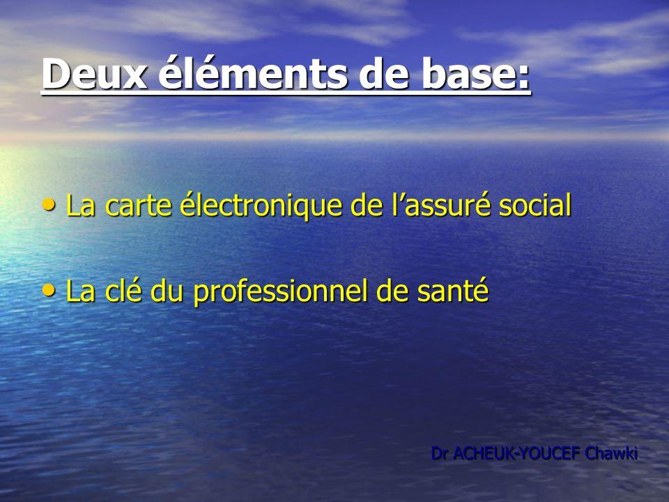 Deux éléments de base: La carte électronique de l'assuré social