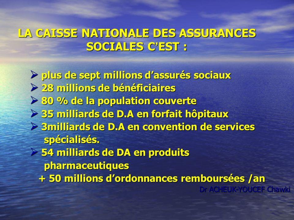 LA CAISSE NATIONALE DES ASSURANCES SOCIALES C'EST :