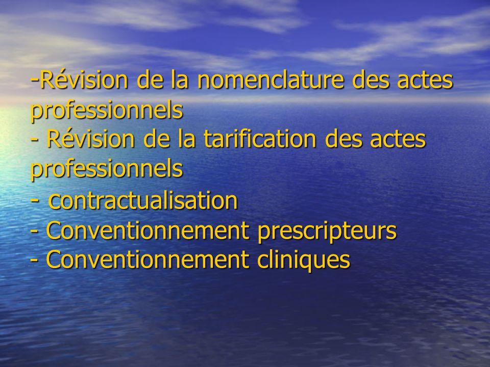 -Révision de la nomenclature des actes professionnels - Révision de la tarification des actes professionnels - contractualisation - Conventionnement prescripteurs - Conventionnement cliniques