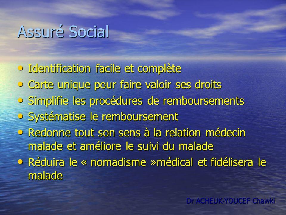 Assuré Social Identification facile et complète