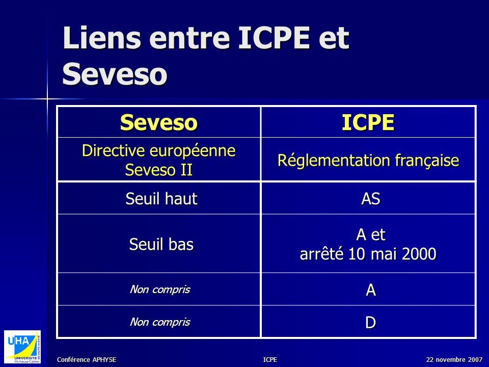 Liens entre ICPE et Seveso