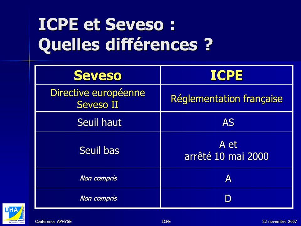 ICPE et Seveso : Quelles différences
