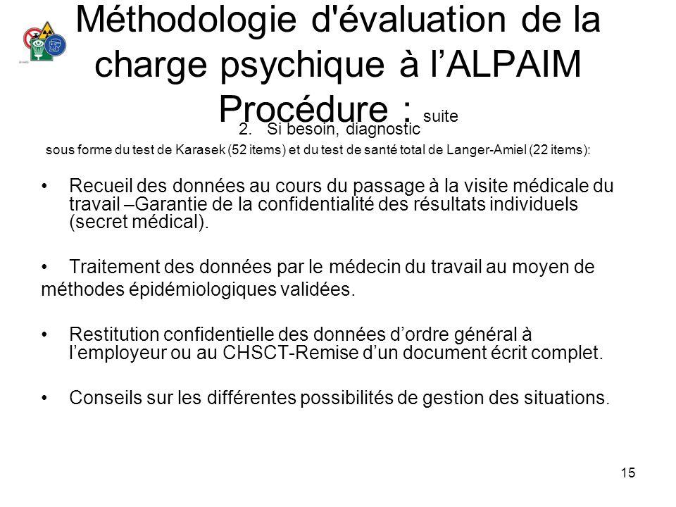 Méthodologie d évaluation de la charge psychique à l'ALPAIM Procédure : suite