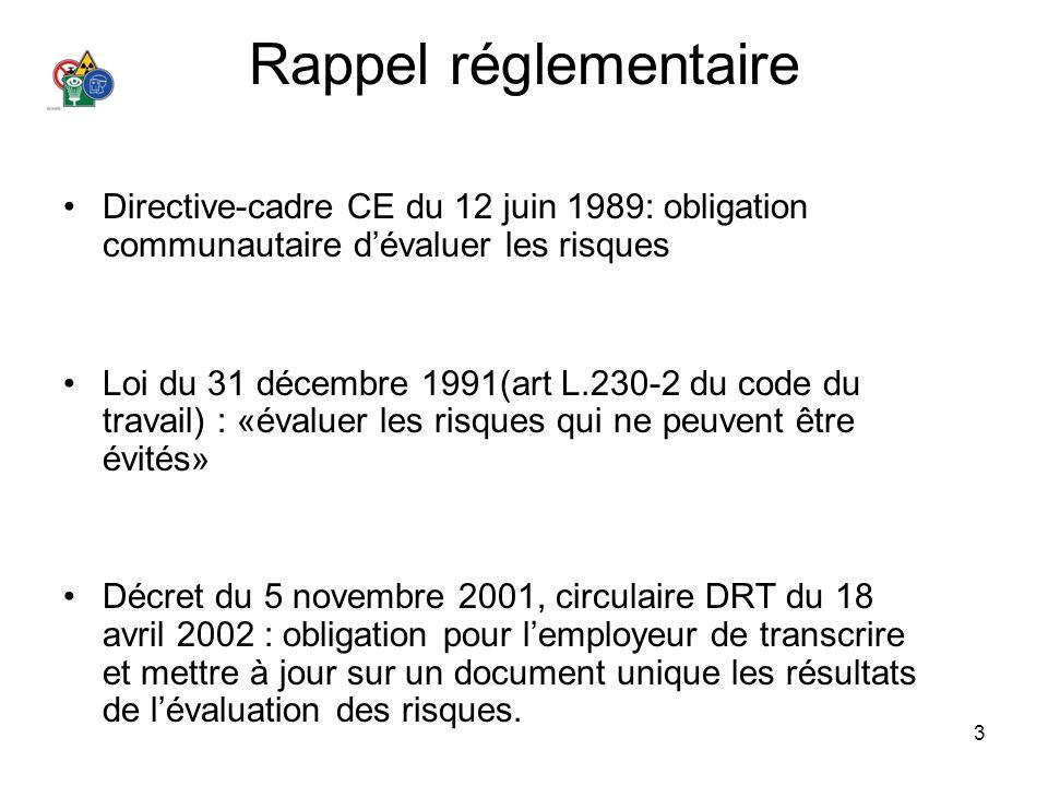 Rappel réglementaireDirective-cadre CE du 12 juin 1989: obligation communautaire d'évaluer les risques.