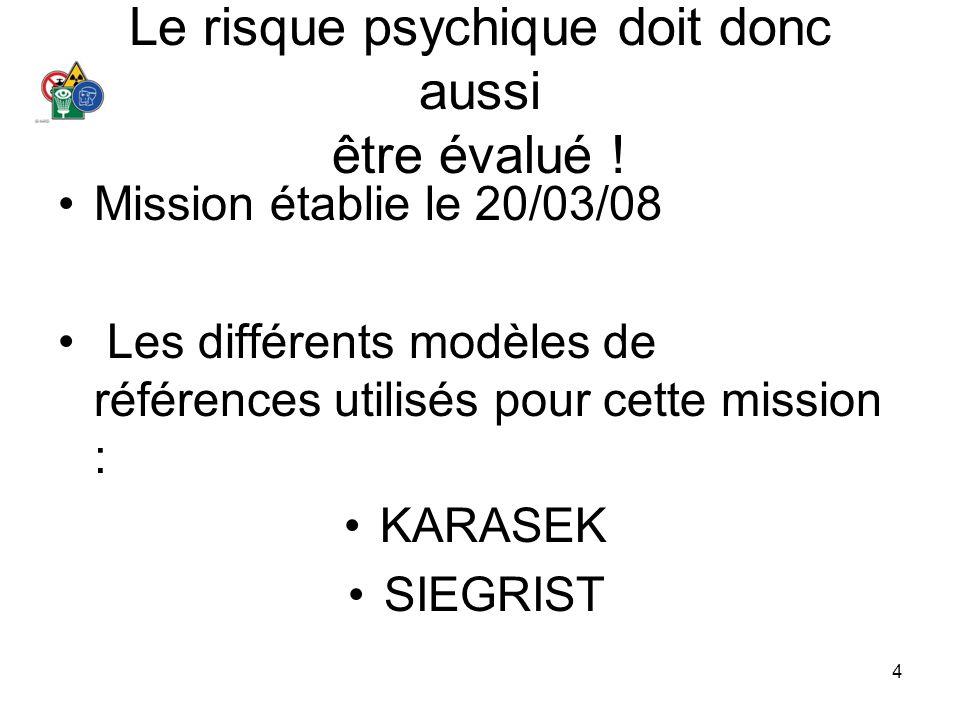 Le risque psychique doit donc aussi être évalué !