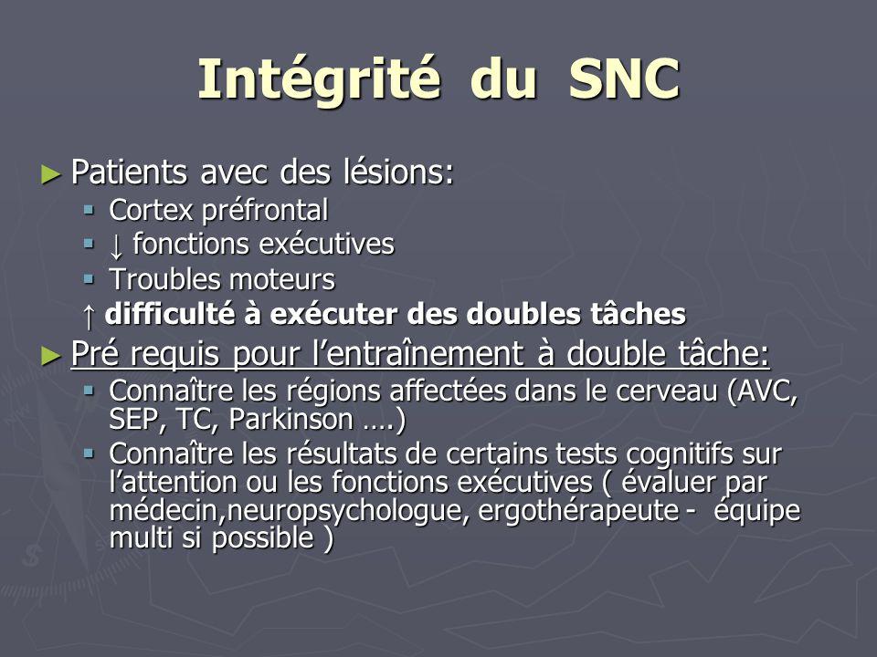 Intégrité du SNC Patients avec des lésions:
