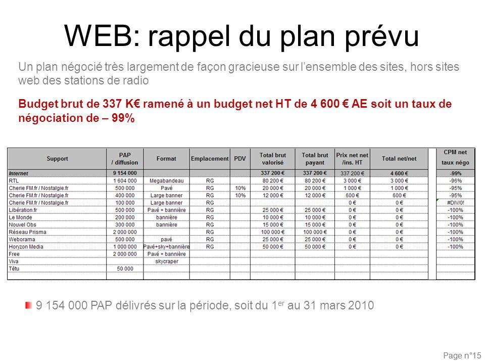 WEB: rappel du plan prévu