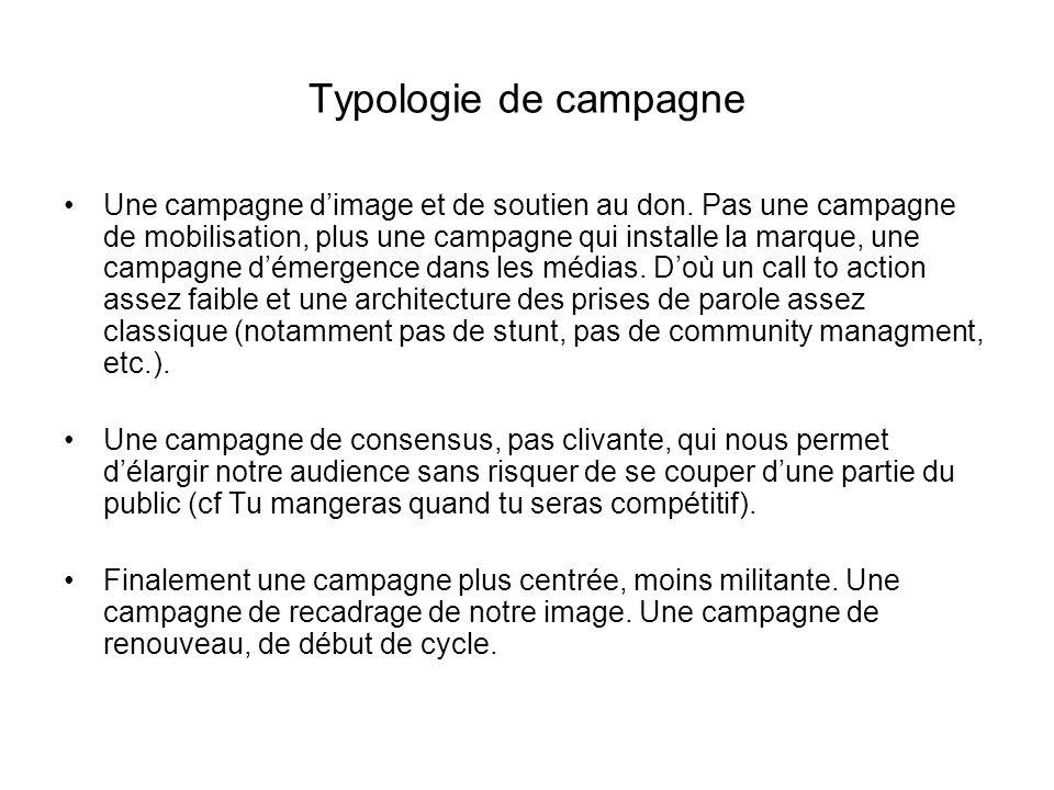 Typologie de campagne