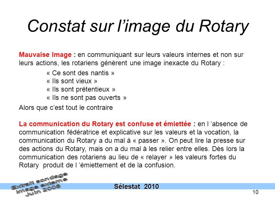 Constat sur l'image du Rotary