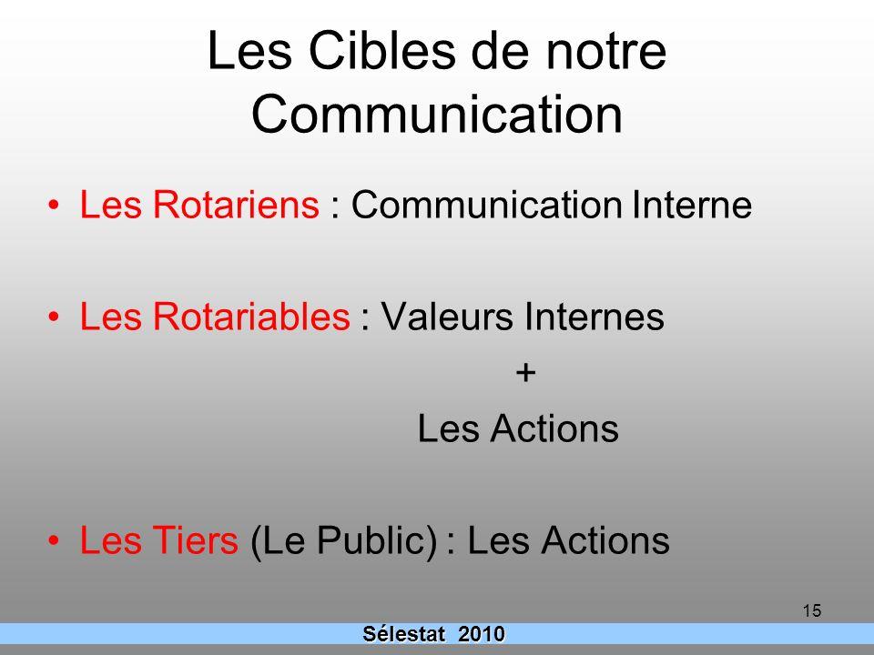 Les Cibles de notre Communication