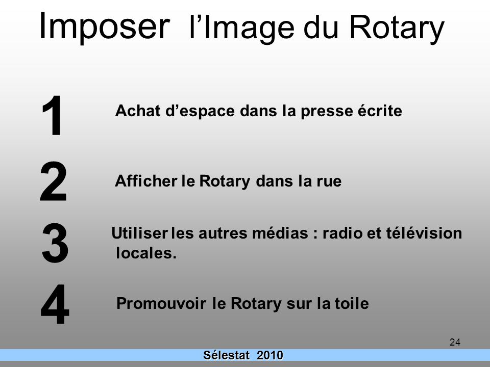 1 2 3 4 Imposer l'Image du Rotary Achat d'espace dans la presse écrite