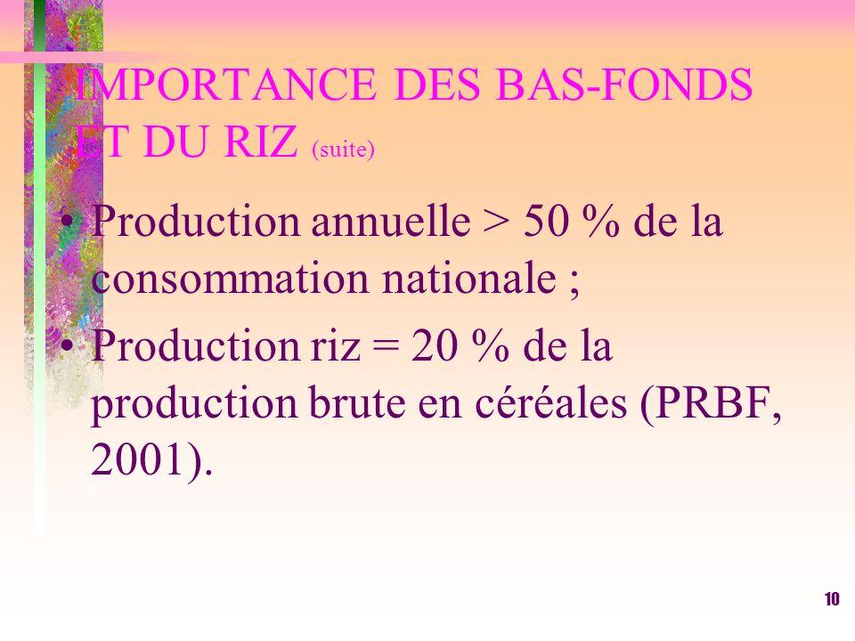 IMPORTANCE DES BAS-FONDS ET DU RIZ (suite)