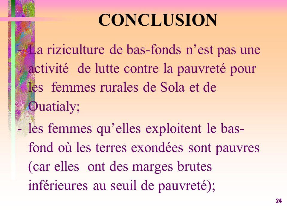 CONCLUSION La riziculture de bas-fonds n'est pas une activité de lutte contre la pauvreté pour les femmes rurales de Sola et de Ouatialy;