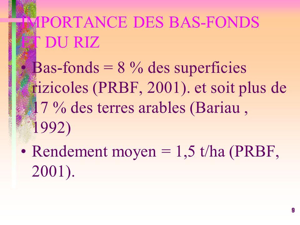 IMPORTANCE DES BAS-FONDS ET DU RIZ