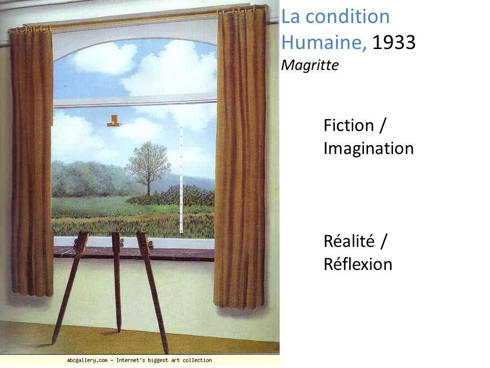 La condition Humaine, 1933 Fiction / Imagination Réalité / Réflexion