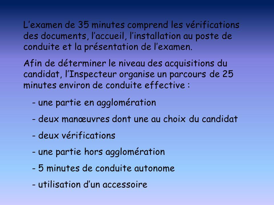 L'examen de 35 minutes comprend les vérifications des documents, l'accueil, l'installation au poste de conduite et la présentation de l'examen.