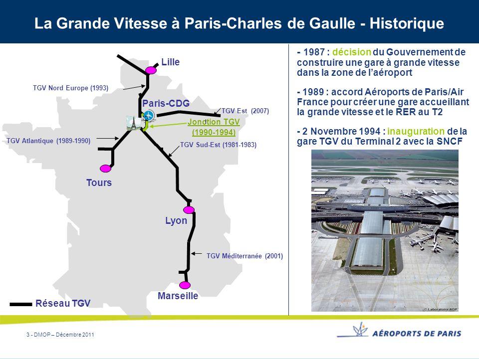 La Grande Vitesse à Paris-Charles de Gaulle - Historique