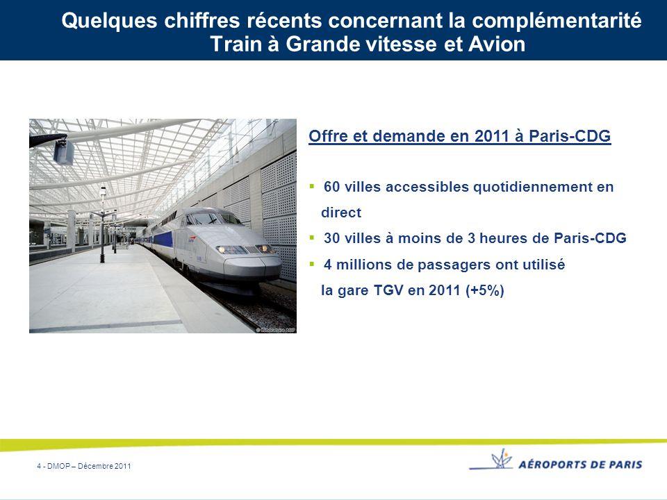 Quelques chiffres récents concernant la complémentarité Train à Grande vitesse et Avion