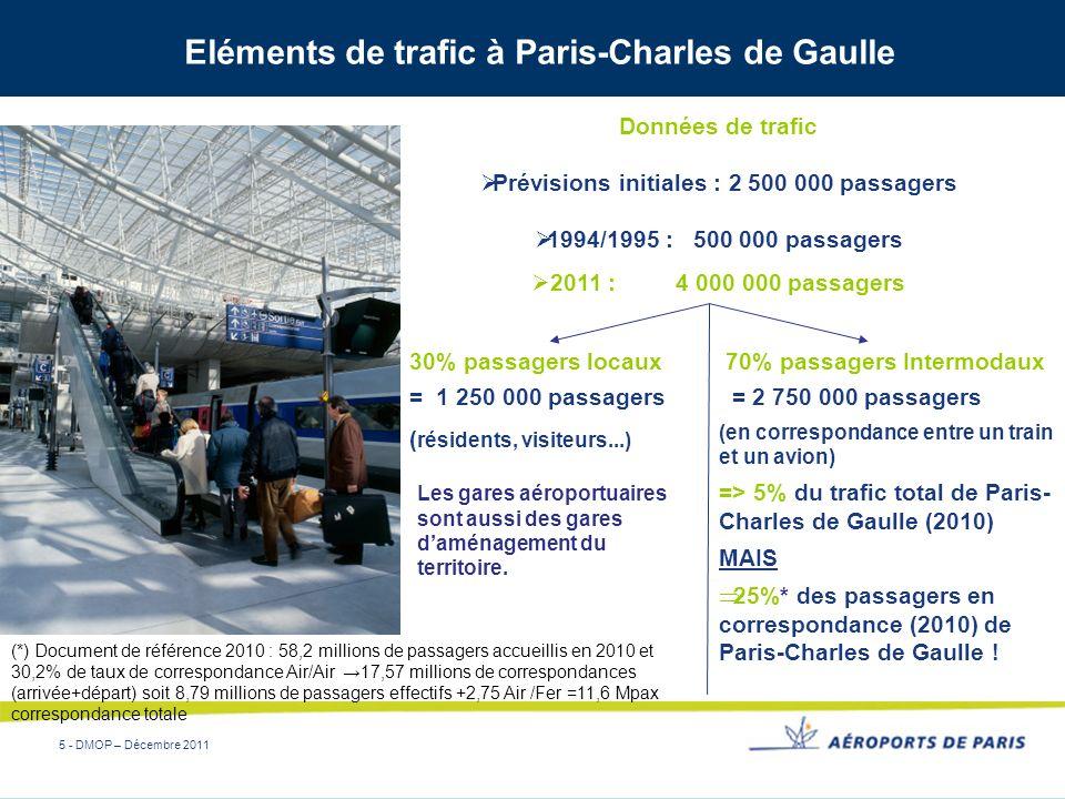 Eléments de trafic à Paris-Charles de Gaulle