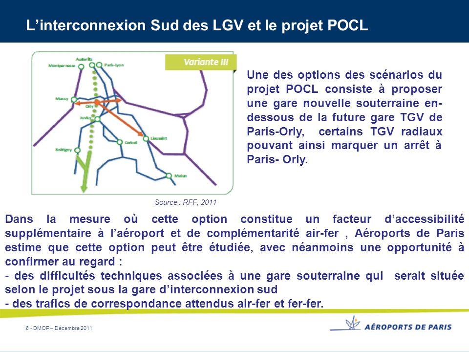 L'interconnexion Sud des LGV et le projet POCL