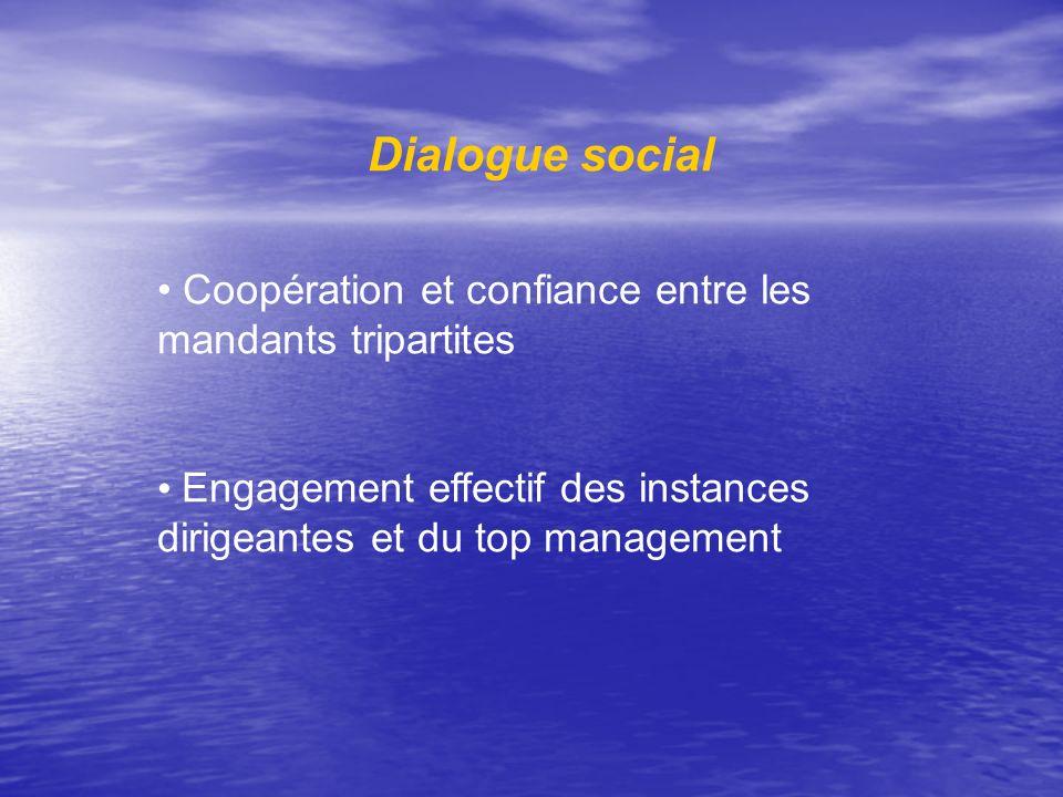 Dialogue social Coopération et confiance entre les mandants tripartites.