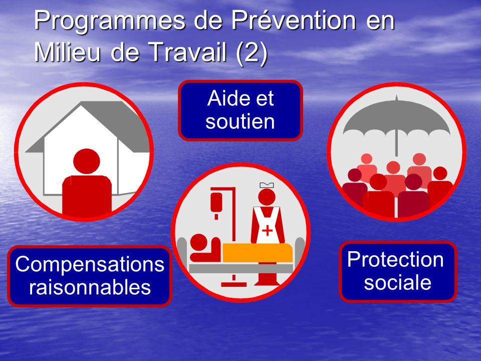 Programmes de Prévention en Milieu de Travail (2)