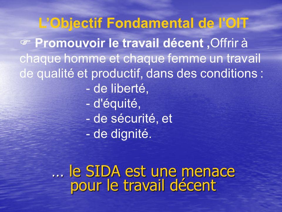 L'Objectif Fondamental de l OIT