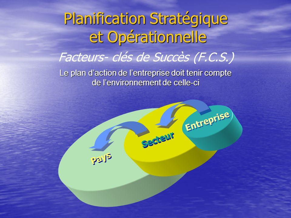 Planification Stratégique et Opérationnelle Facteurs- clés de Succès (F.C.S.) Le plan d'action de l'entreprise doit tenir compte de l'environnement de celle-ci