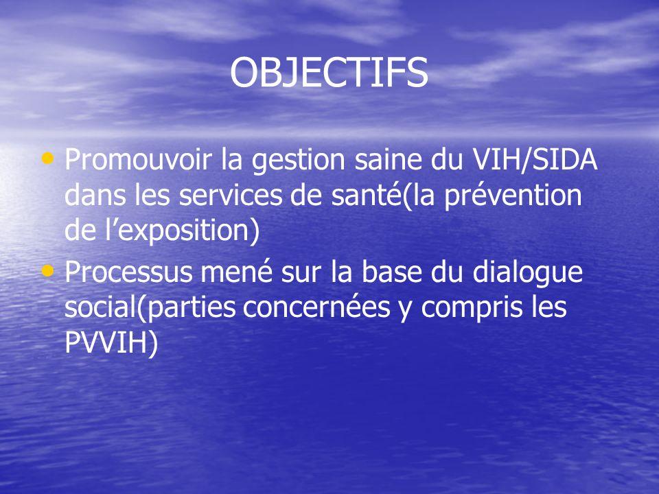 OBJECTIFS Promouvoir la gestion saine du VIH/SIDA dans les services de santé(la prévention de l'exposition)