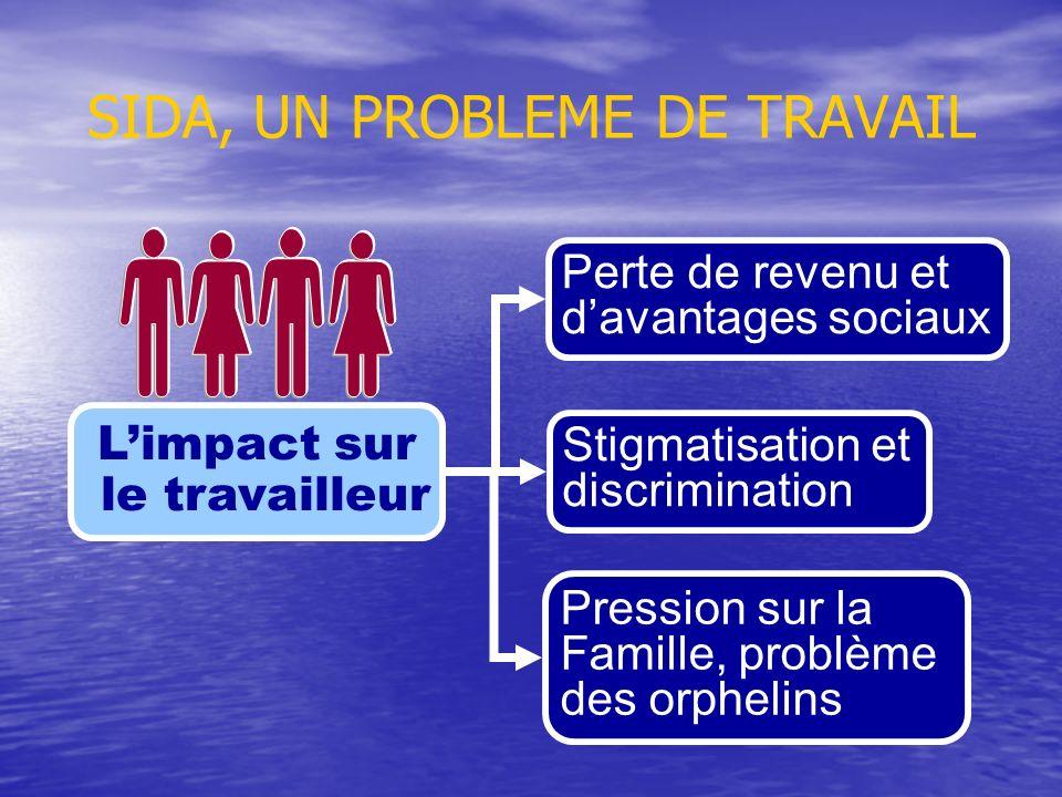 SIDA, UN PROBLEME DE TRAVAIL