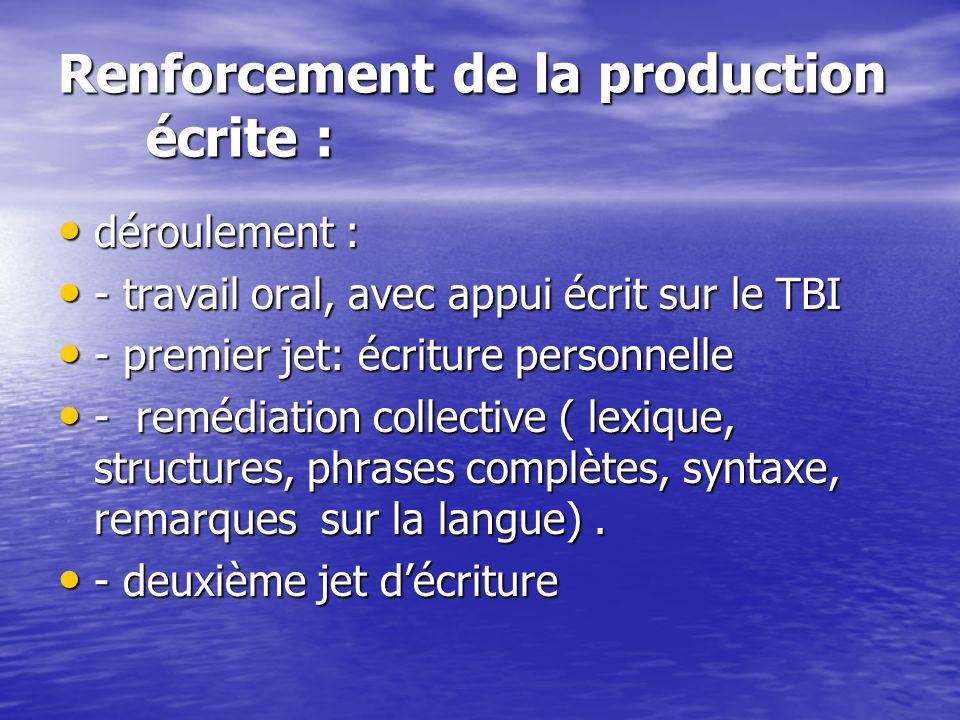 Renforcement de la production écrite :