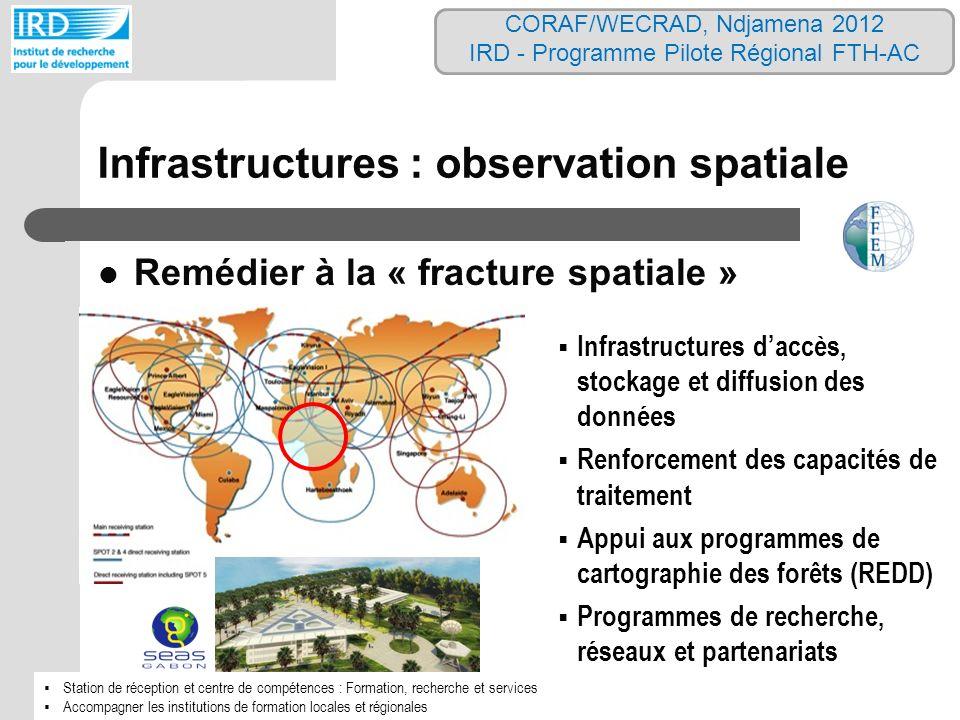 Infrastructures : observation spatiale