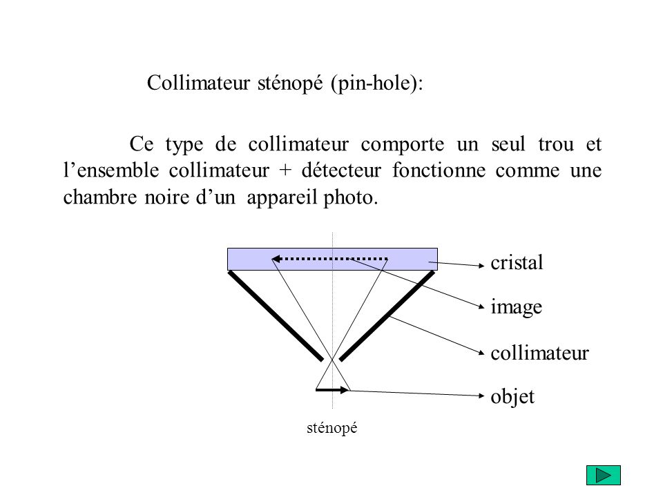 Collimateur sténopé (pin-hole):