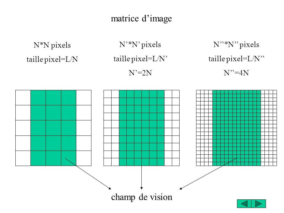 matrice d'image champ de vision N*N pixels N'*N' pixels N''*N'' pixels