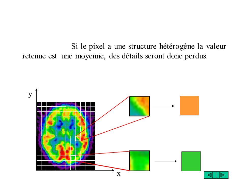 Si le pixel a une structure hétérogène la valeur retenue est une moyenne, des détails seront donc perdus.