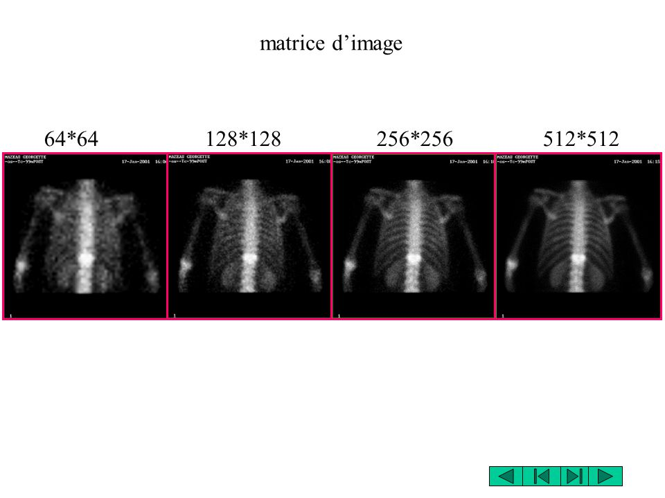 matrice d'image 64*64 128*128 256*256 512*512