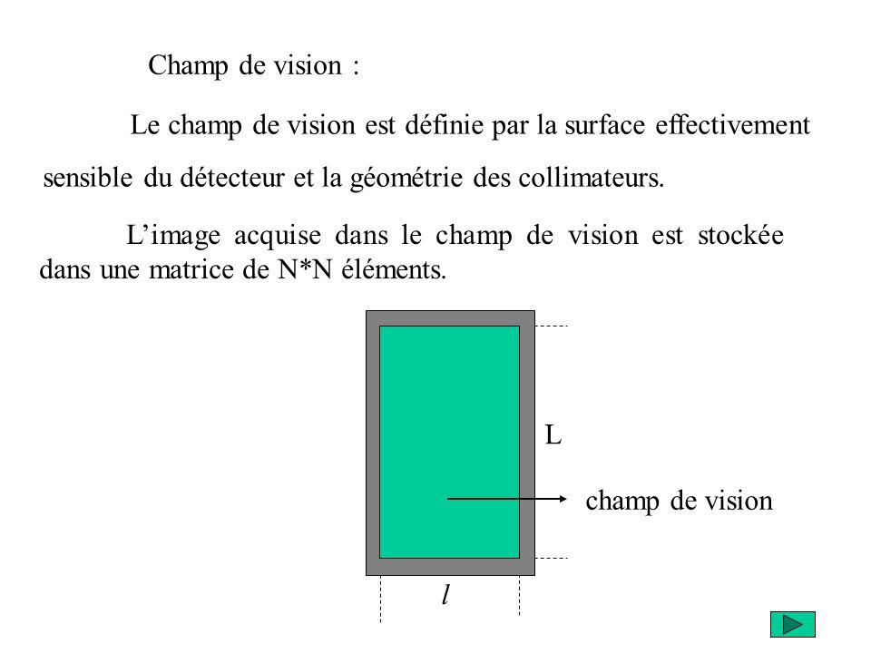 Champ de vision : Le champ de vision est définie par la surface effectivement. sensible du détecteur et la géométrie des collimateurs.
